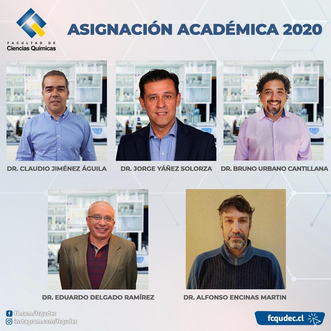 Cinco académicos de Ciencias Químicas se adjudican asignación académica 2020